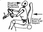 Rear end impact